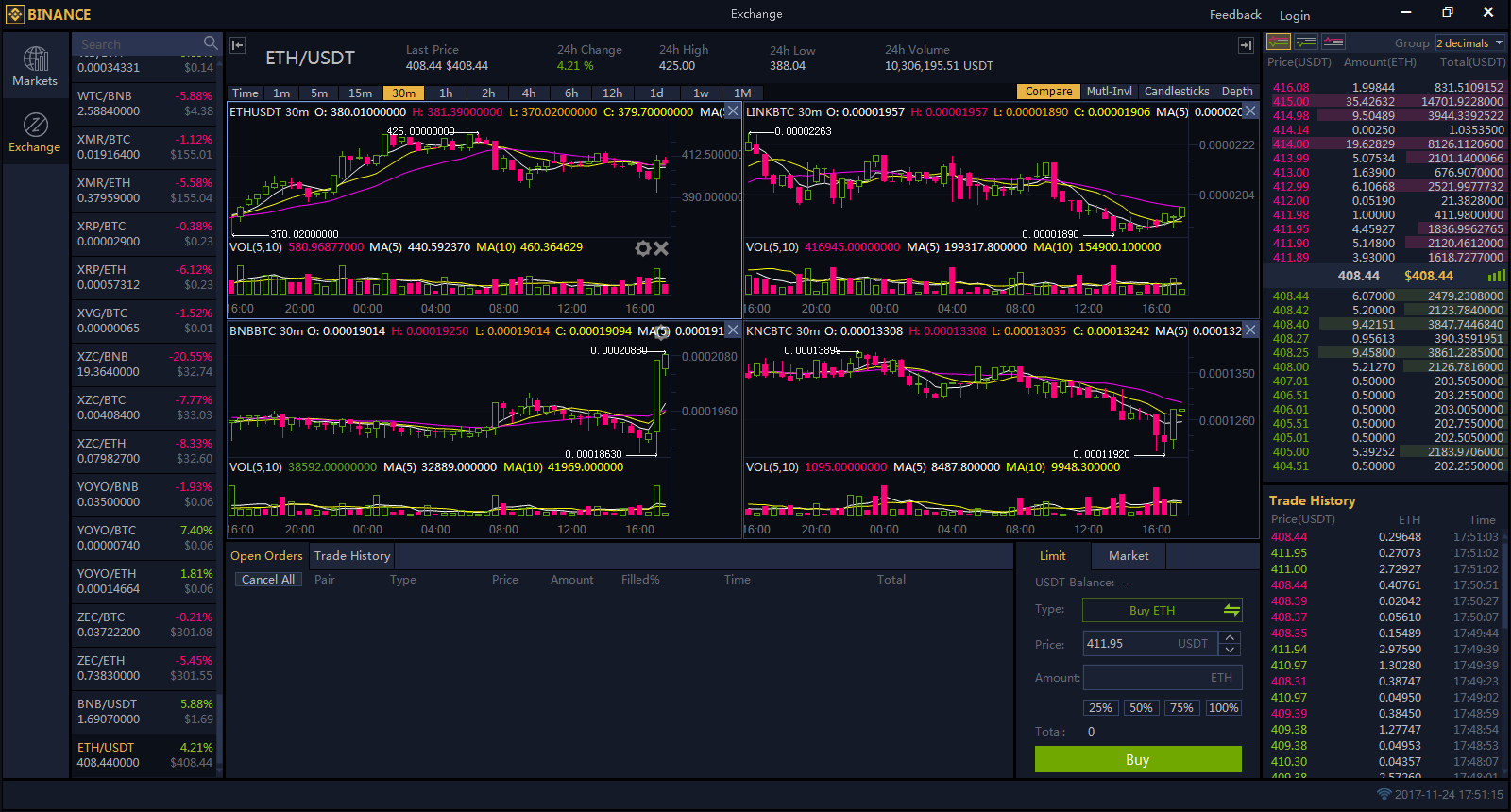 Binance desktop app Multi Options feature